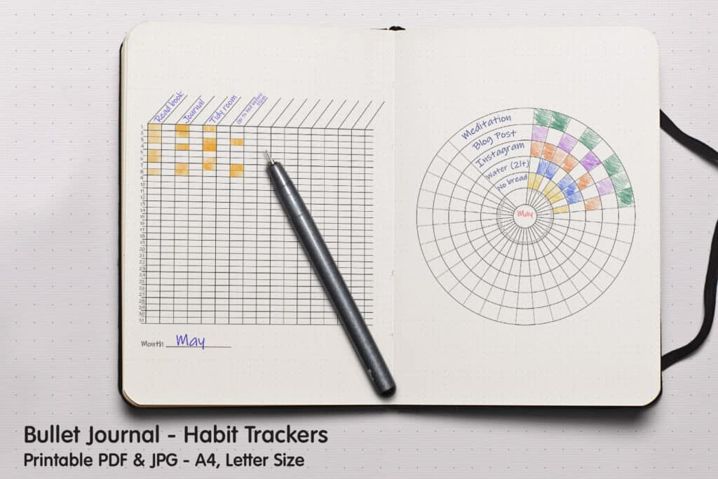 Circle Tracker 01 1024x683 - Habit Circle Tracker Planner