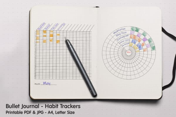 Habit Circle Tracker Planner