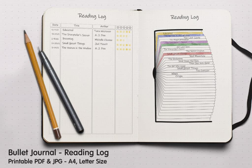 Reading Log 03.1 1024x683 - Book Tracker Planner 3